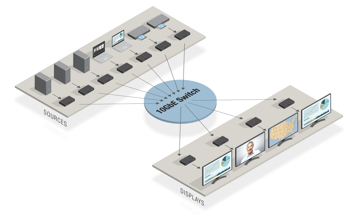 Matrix Switcher Application Diagram
