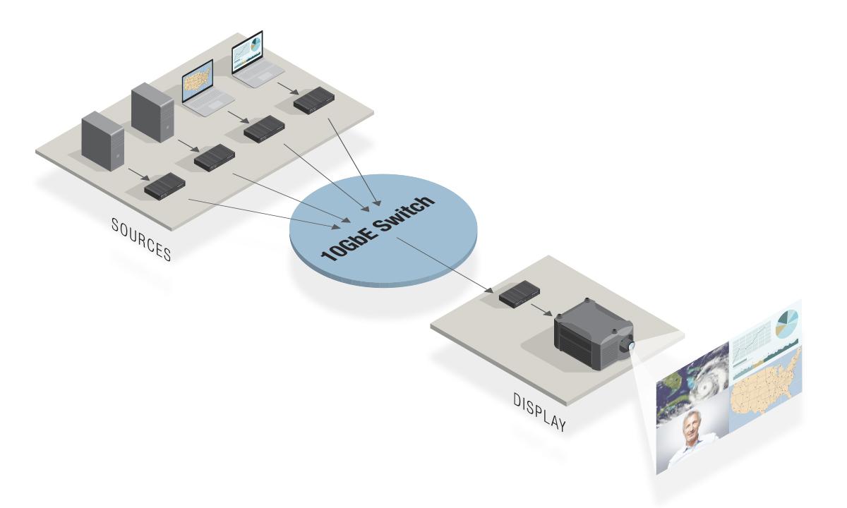 MultiViewer Application Diagram