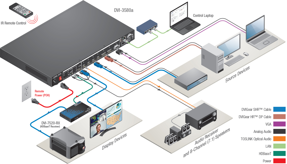 4K MultiViewer Application Diagram